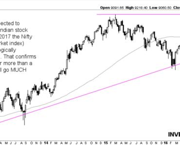 stock bull market 2017 2018