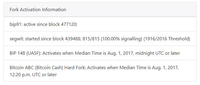 BTC fork detection August 1st