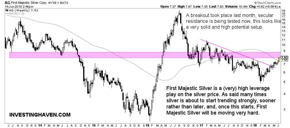 first majestic silver rally 2018