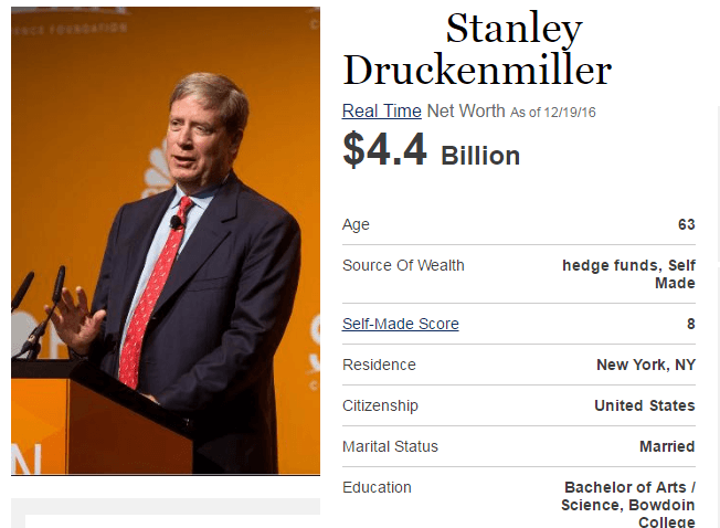 stan druckenmiller net worth December 2016